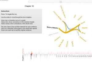 Chart Tracks