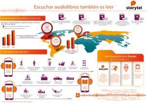 audiolibros_en_español