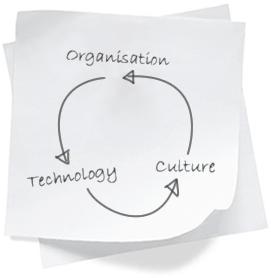 cultura tecnología