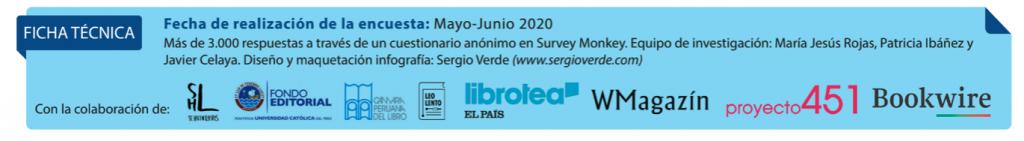 Ficha técnica infografía Lectura de ebooks y audiolibros durante la cuarentena